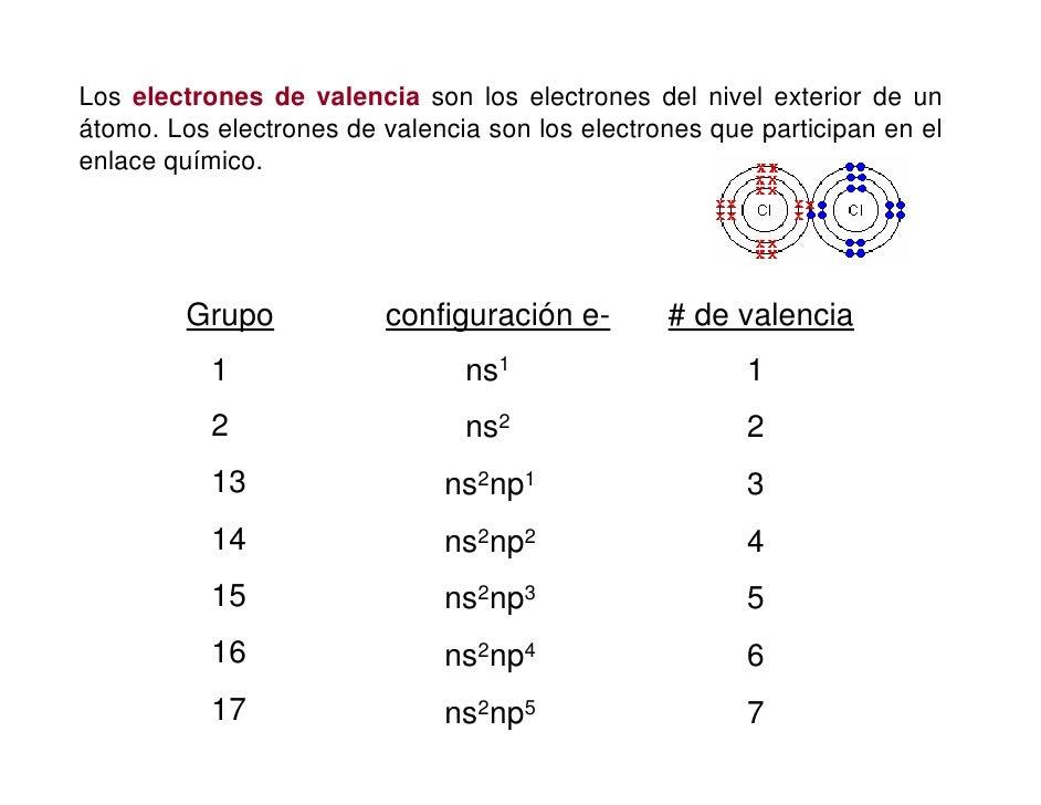 Quimica 3 5 los electrones de valencia urtaz Image collections