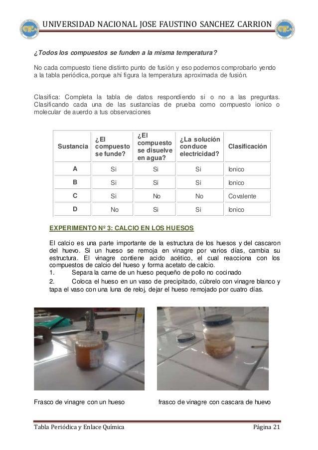 21 universidad nacional jose faustino sanchez carrion tabla peridica - Tabla Periodica Completa Punto De Fusion