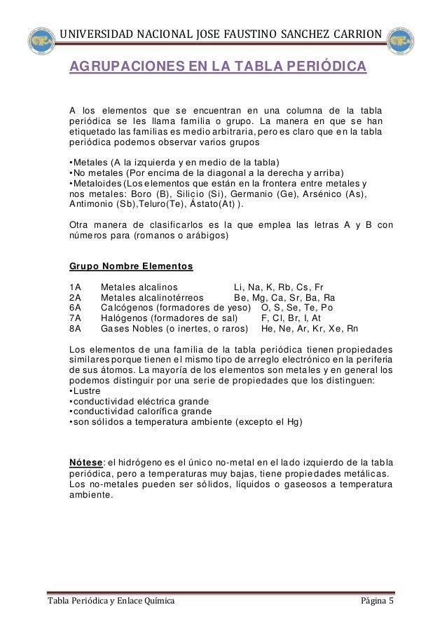 Quimica 6 6 5 universidad nacional jose faustino sanchez carrion tabla peridica urtaz Images