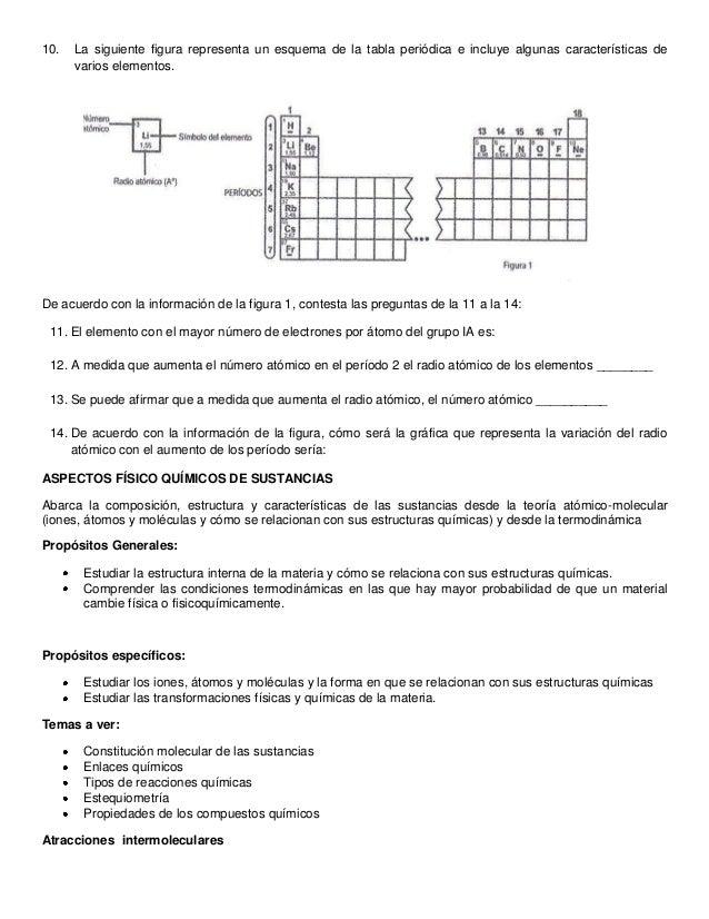 6 10 - Tabla Periodica De Los Elementos Quimicos Universitaria