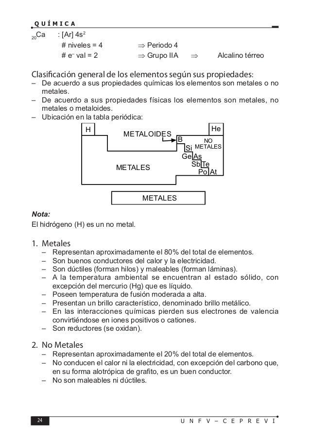 nitrogenoide 22 - Tabla Periodica Con Sus Respectivas Valencias