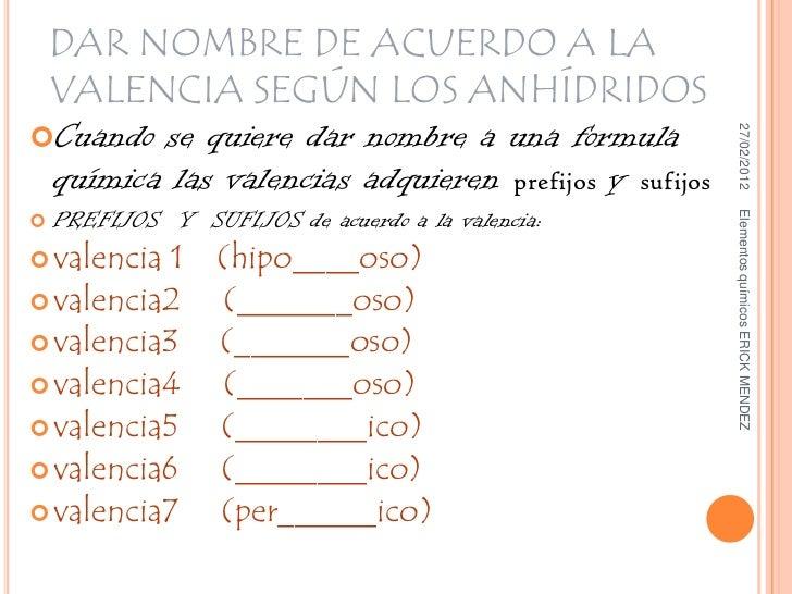 Combinaciones quimicas 35 urtaz Images