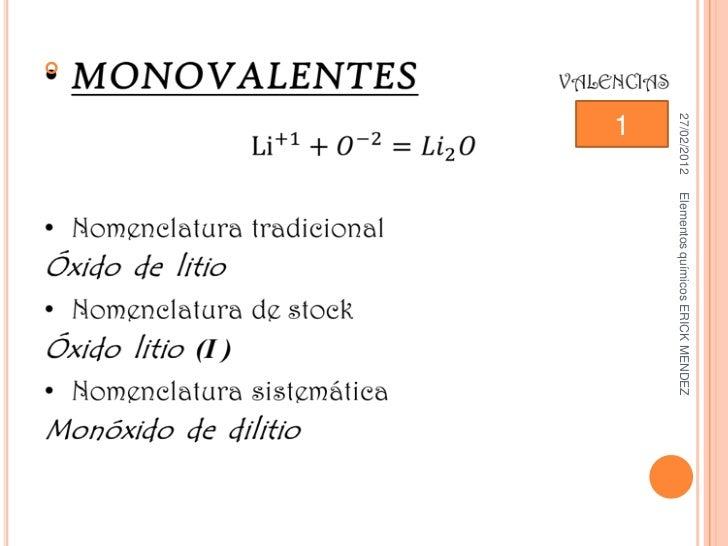 27022012 elementos qumicos erick mendez 1 - Tabla Periodica De Los Elementos Quimicos Monovalentes