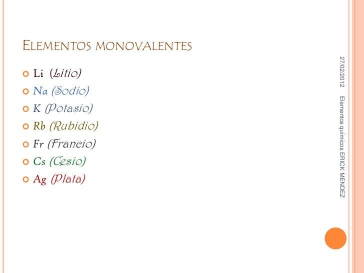 elementos monovalentes - Tabla Periodica De Los Elementos Quimicos Monovalentes