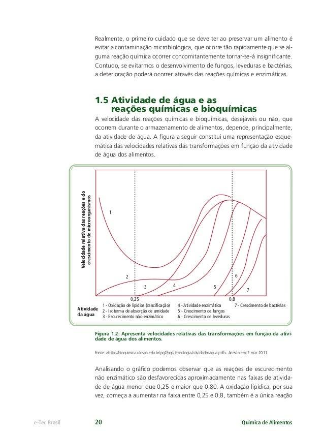 Bioquimica De Alimentos Livro Pdf