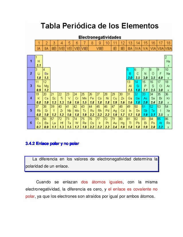 Quimica enlaces quimicos 21 urtaz Choice Image