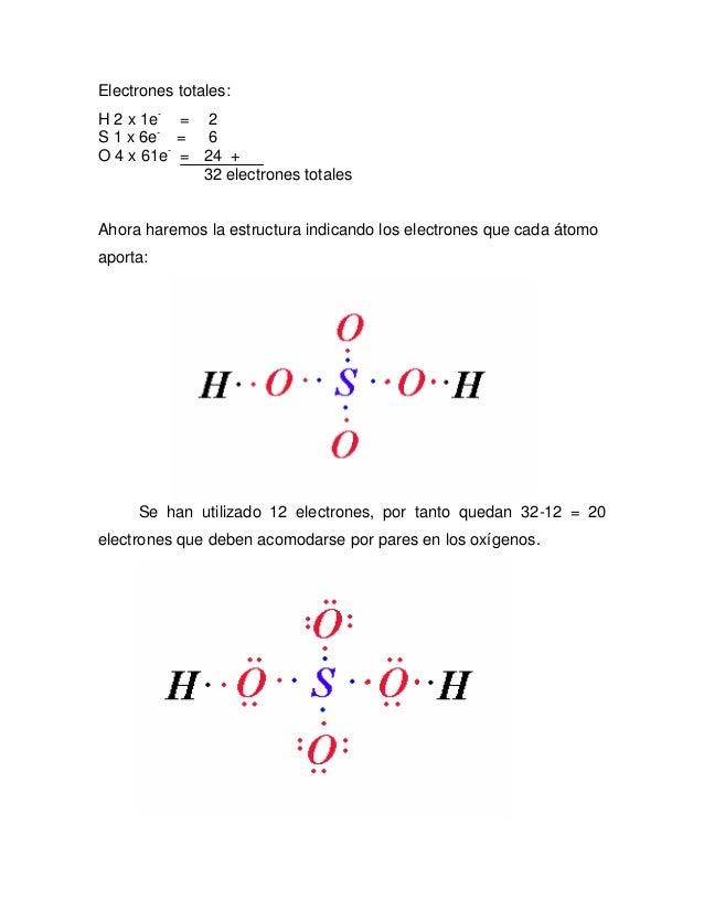 Quimica enlaces quimicos