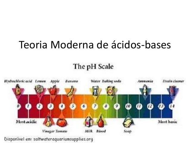 Teoria Moderna de ácidos-bases