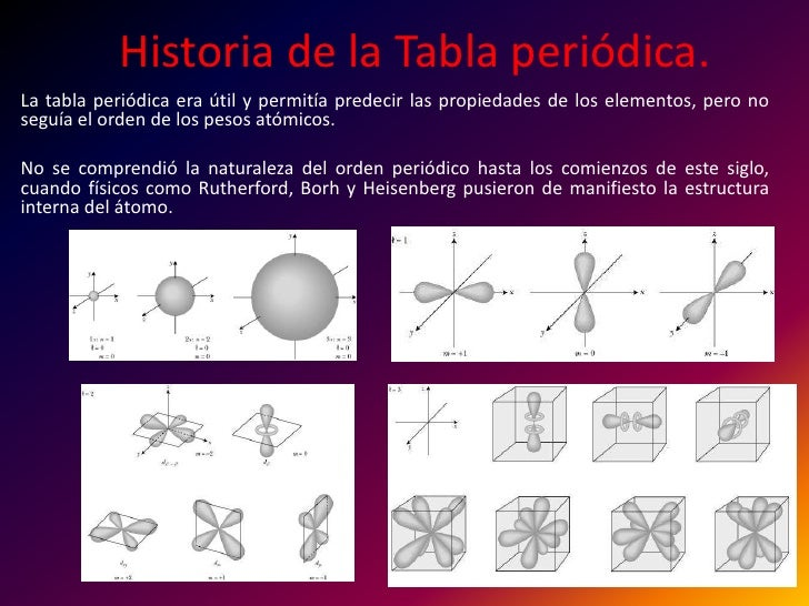 Quimica gral historia de la tabla peridica br 5 historia de la tabla peridica urtaz Image collections