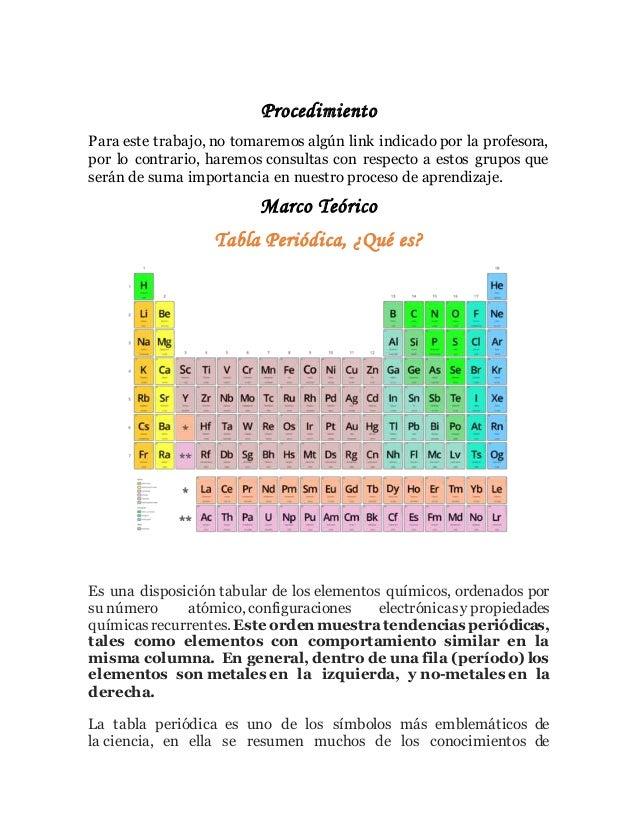 Quimica grupos de la tabla periodica 3 urtaz Image collections