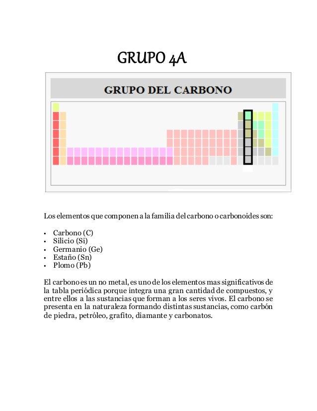 Quimica grupos de la tabla periodica grupo urtaz Gallery
