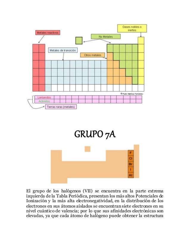 Quimica grupos de la tabla periodica 7 urtaz Image collections