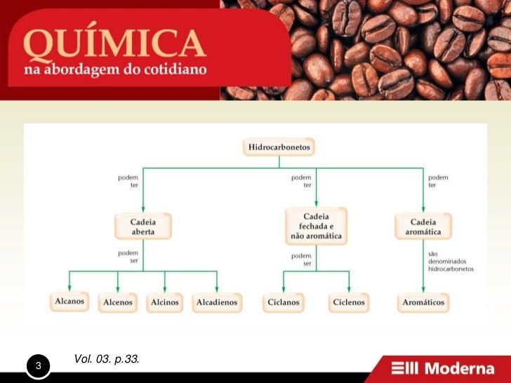 Quimica na abordagem_do_cotidiano_vol3 Slide 3