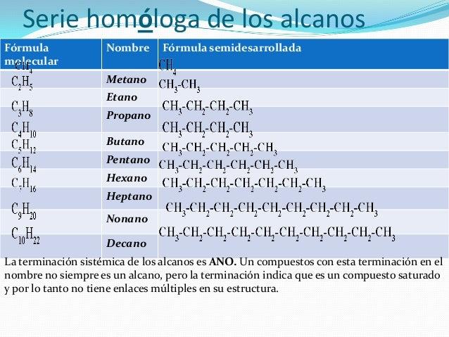 Quimica Organica