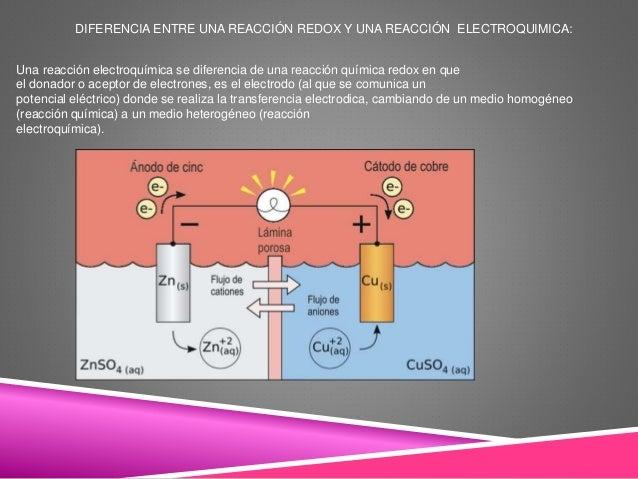DIFERENCIA ENTRE UNA REACCIÓN REDOX Y UNA REACCIÓN ELECTROQUIMICA: Una reacción electroquímica se diferencia de una reacci...