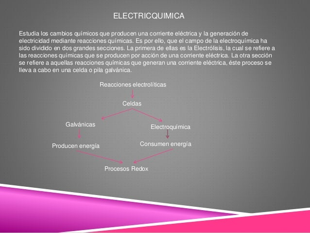 ELECTRICQUIMICA Estudia los cambios químicos que producen una corriente eléctrica y la generación de electricidad mediante...