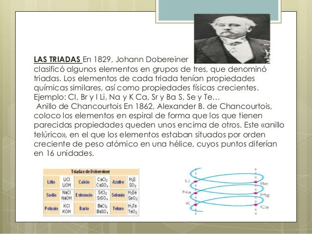 Qumica i tabla peridica 4 urtaz Image collections