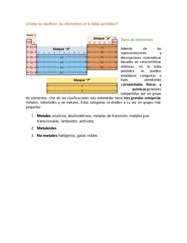Quimica blog elementos 7a 6a 5a 4a 16 urtaz Images