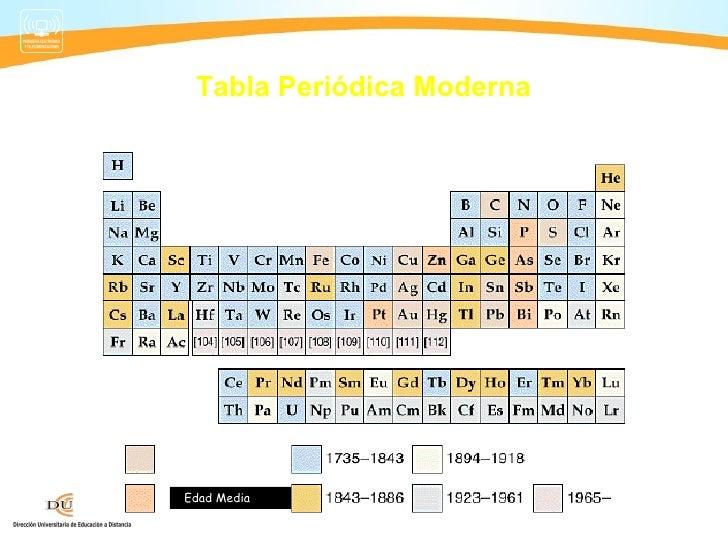 Quimica semana 2 tabla periodica tabla peridica moderna antigedad edad media urtaz Choice Image