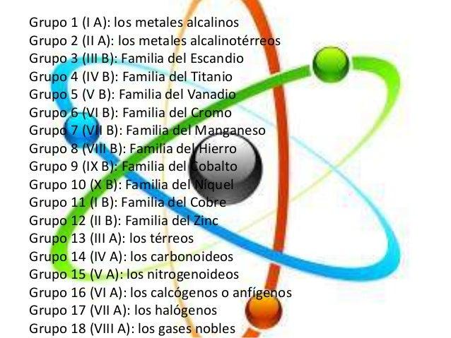 Quimica tabla periodica metales 6 urtaz Gallery