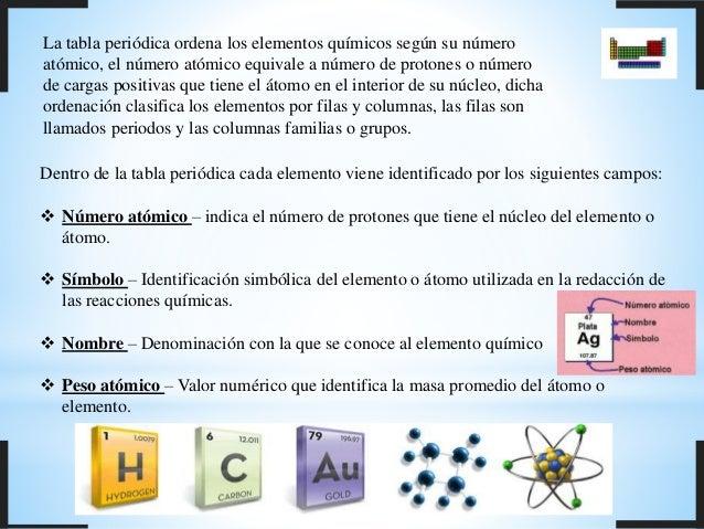 Quimica tabla periodica 11 la tabla peridica ordena los elementos qumicos segn su nmero atmico urtaz Choice Image