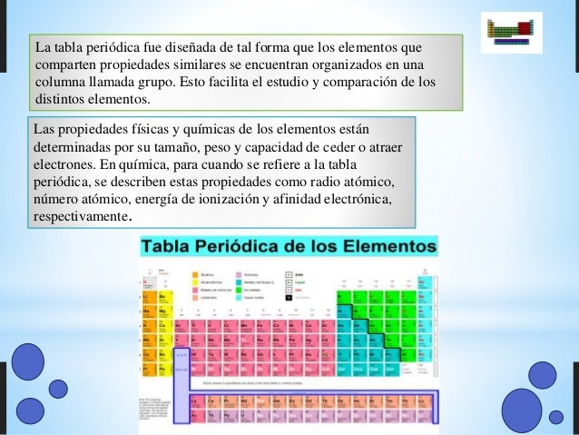 Quimica tabla periodica 21 la tabla peridica urtaz Gallery