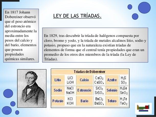 Quimica tabla periodica 3 ley de las tradas urtaz Gallery