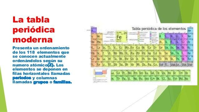 Tabla periodica grupos y subgrupos images periodic table and quimica tabla periodica personas 3 la tabla peridica flavorsomefo images urtaz Choice Image