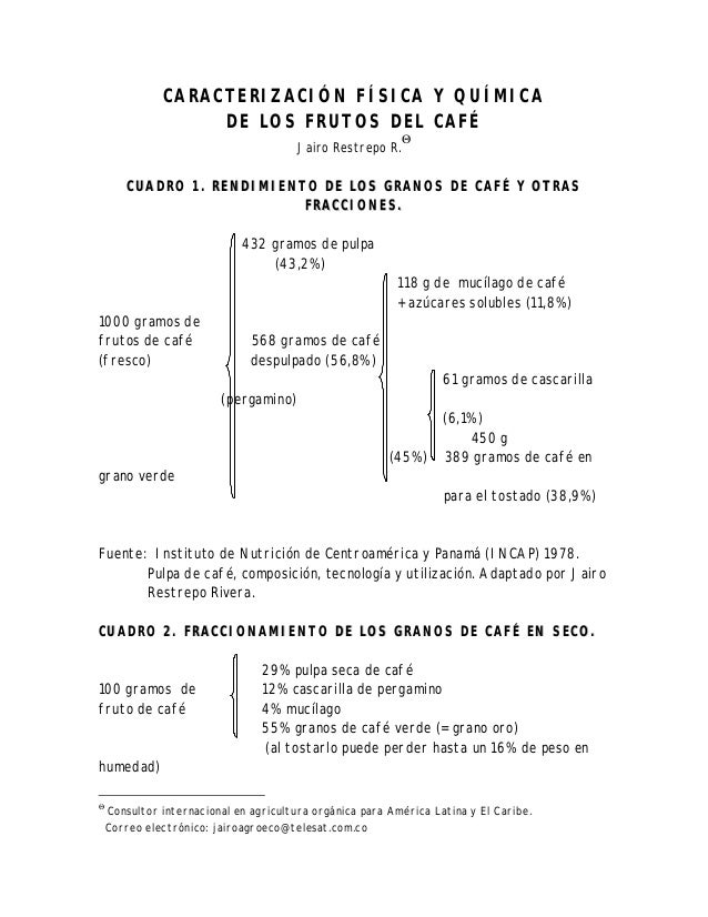 CARACTERIZACIÓN FÍSICA Y QUÍMICA DE LOS FRUTOS DEL CAFÉ Jairo Restrepo R. Θ CCUUAADDRROO 11.. RREENNDDIIMMIIEENNTTOO DDEE ...