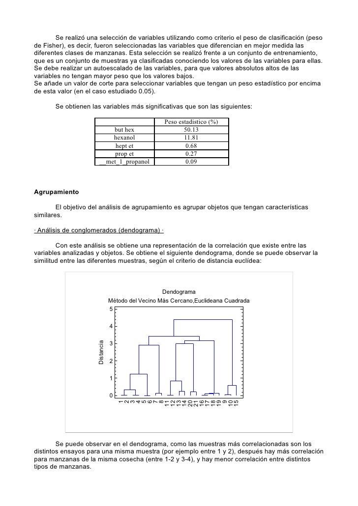 Se realizó una selección de variables utilizando como criterio el peso de clasificación (peso de Fisher), es decir, fueron...