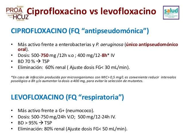 Zofran odt 4 mg tablets