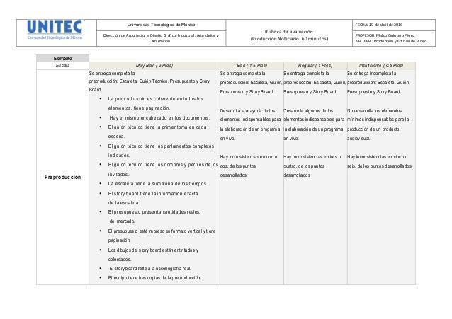 Universidad Tecnológica de México Rúbrica  de  evaluación   (Producción  Noticiario    60  minutos) FECHA: ...
