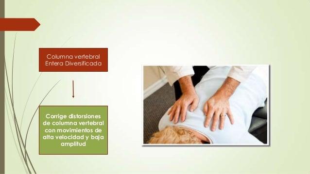 Thompson Terminal Point  Longitud de piernas de una persona produce desbalance en su postura. Instrumento MESA