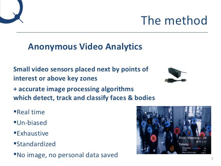 The method <ul><li>Anonymous Video Analytics </li></ul><ul><li>Small video sensors placed next by points of interest or ab...
