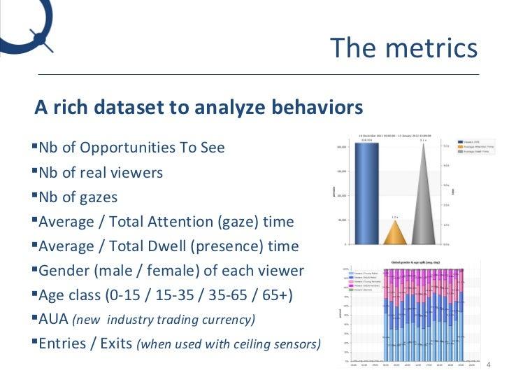 The metrics <ul><li>A rich dataset to analyze behaviors </li></ul><ul><li>Nb of Opportunities To See </li></ul><ul><li>Nb ...