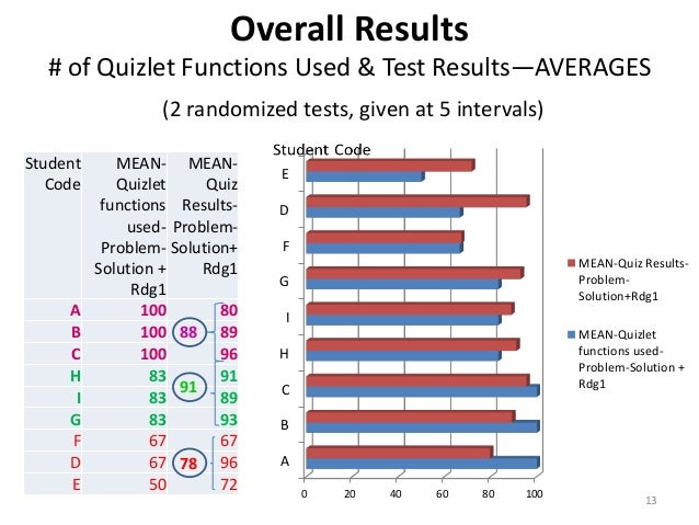 A case study is an investigation of quizlet