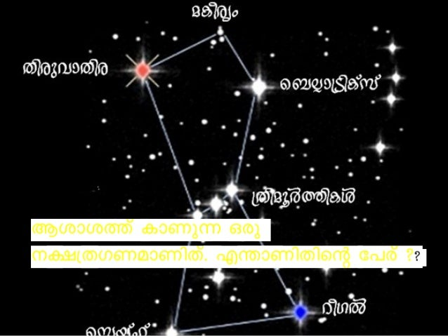 Science Quiz Malayalam