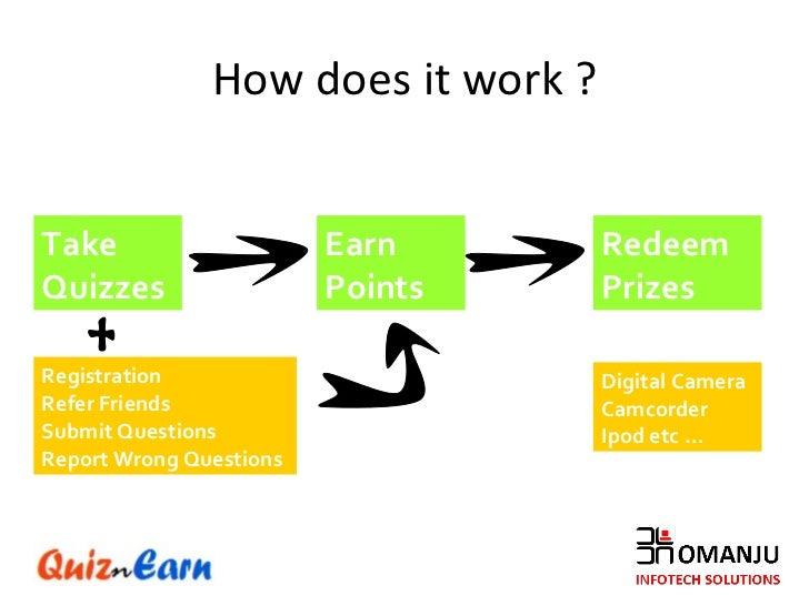 Free win prizes india online