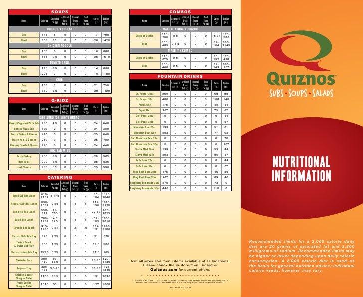 Quiznos nutrition dandk
