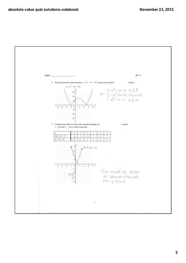 Quiz solultions absolute value