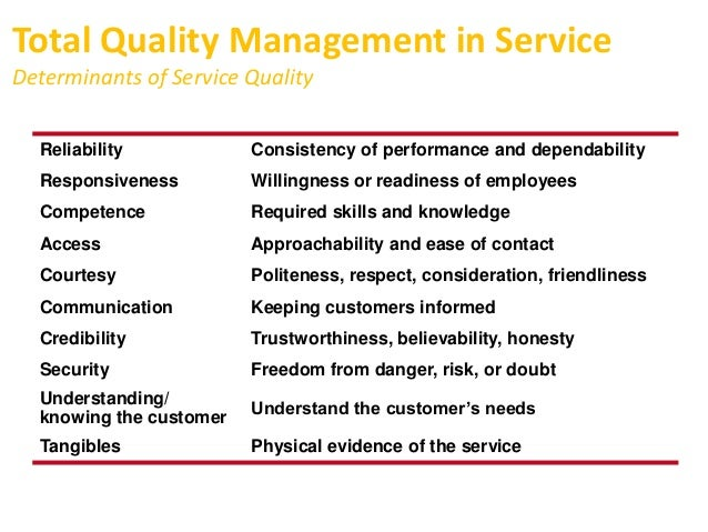 quality managemnt Quality management for health care delivery by brent c james, md the hospital research and educational trust of the american hospital association.