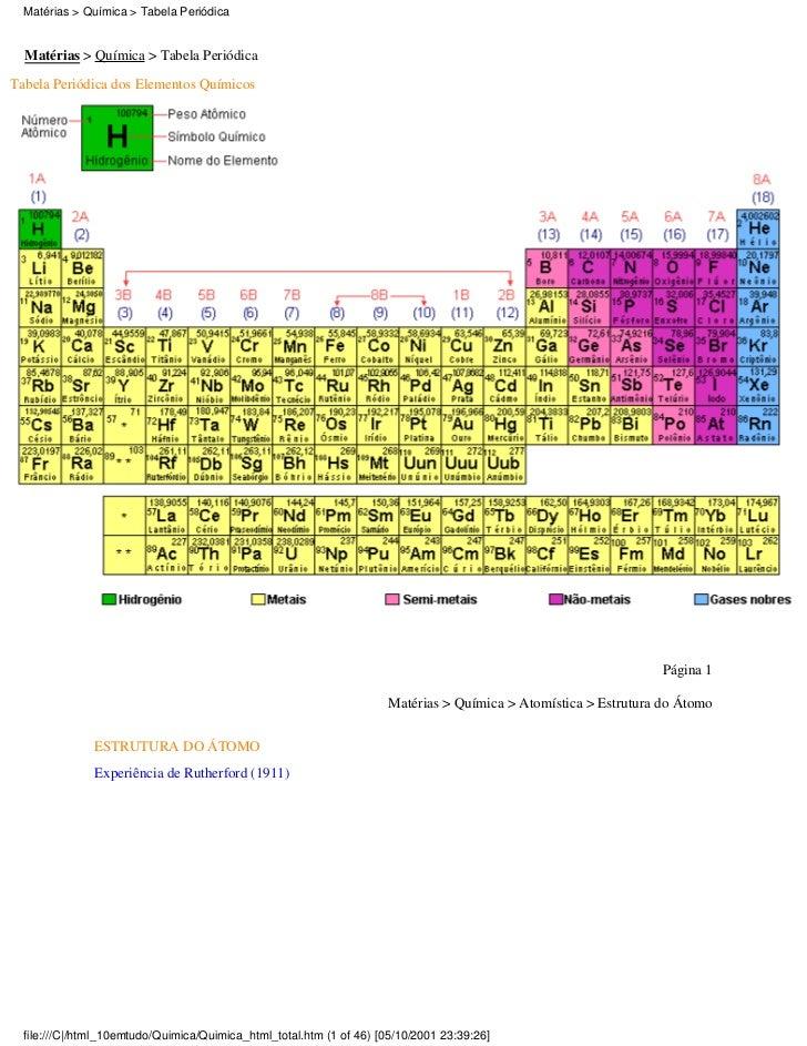 Matérias > Química > Tabela Periódica  Matérias > Química > Tabela PeriódicaTabela Periódica dos Elementos Químicos       ...