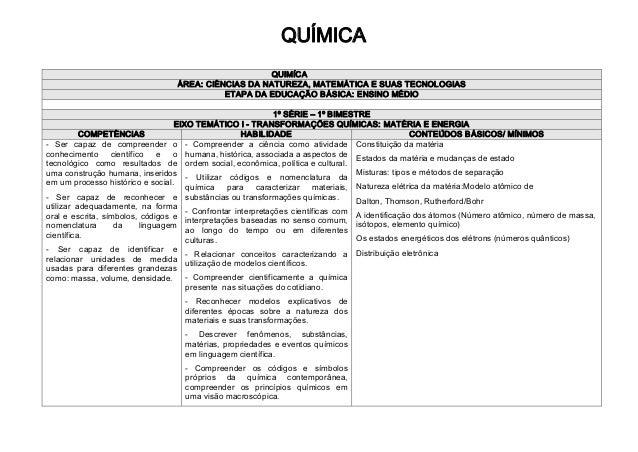 QUÍMICA QUIMÍCA ÁREA:CIÊNCIASDANATUREZA,MATEMÁTICAESUASTECNOLOGIAS ETAPADAEDUCAÇÃOBÁSICA:ENSINOMÉDIO 1ºSÉ...