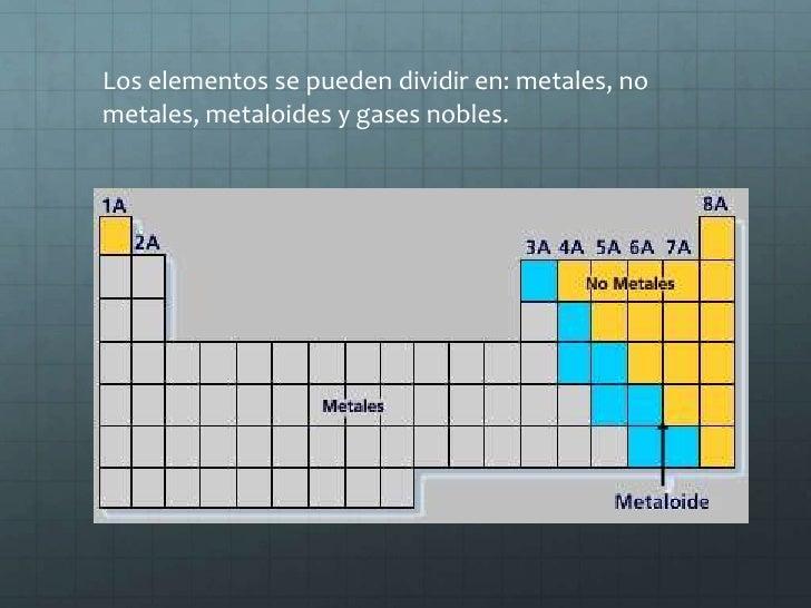Qumica 1 17 los elementos se pueden dividir en metales no metales metaloides y gases nobles urtaz Gallery