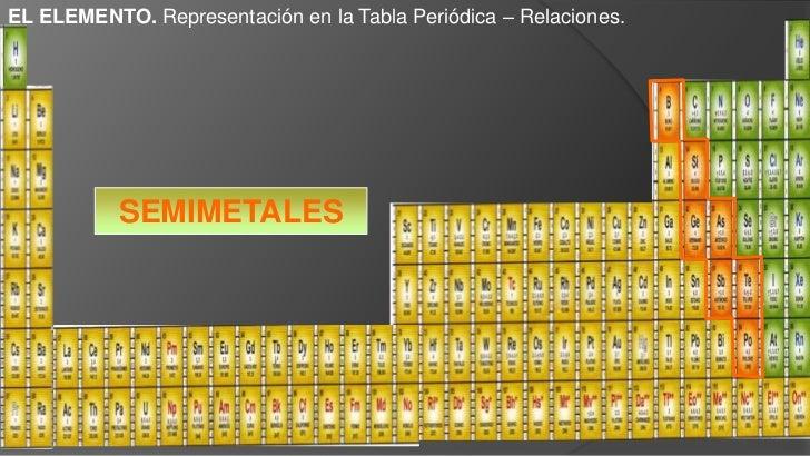 Qumica 2012 1 semimetales 44 el elemento representacin en la tabla peridica urtaz Choice Image