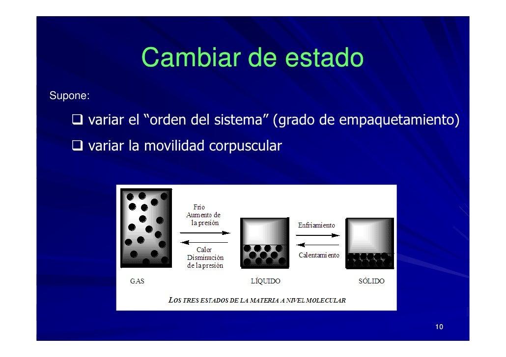 """Cambiar de estado Supone:        variar el """"orden del sistema"""" (grado de empaquetamiento)       variar la movilidad corpus..."""