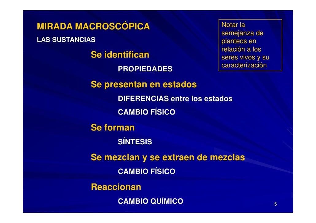 Notar la MIRADA MACROSCÓPICA                                             semejanza de LAS SUSTANCIAS                      ...