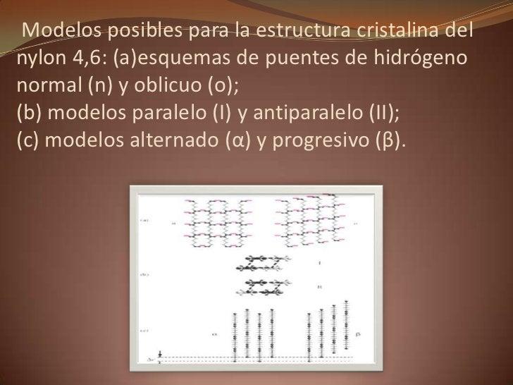Modelos posibles para la estructura cristalina del nylon 4,6: (a)esquemas de puentes de hidrógeno normal (n) y oblicuo (o...