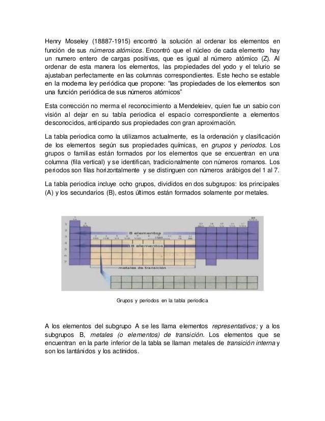 Qumica i 1 practica editada 1 3 urtaz Image collections