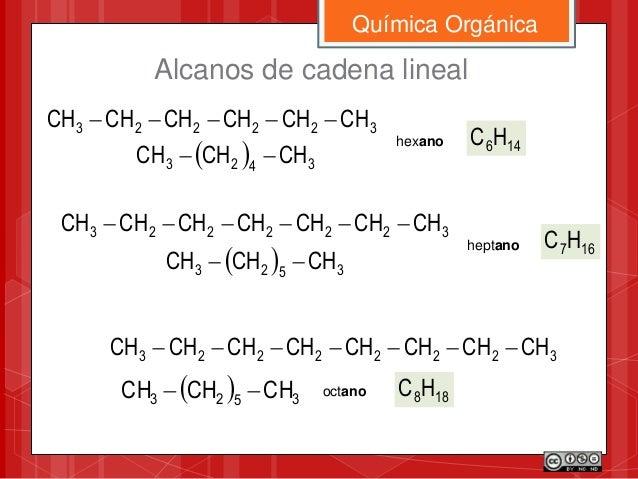 Química Orgánica Alcanos de cadena lineal 322223 CHCHCHCHCHCH  hexano 3222223 CHCHCHCHCHCHCH  heptano 32222223 ...